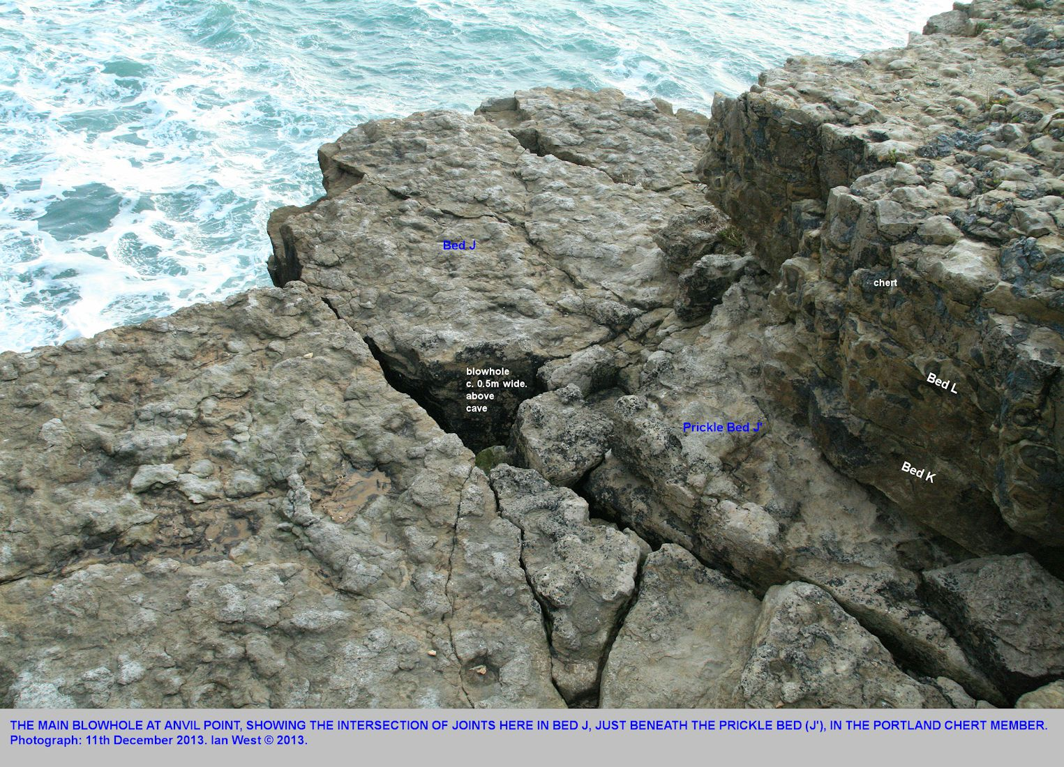 A medium overview of the main blowhole, at the intersection of joints, and with beds labelled, at Anvil Point, near Swanage, Dorset, 11th December 2013