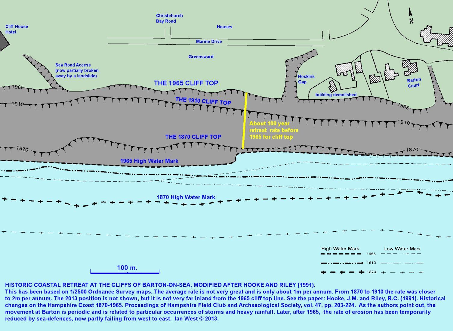 Coastal erosion essay