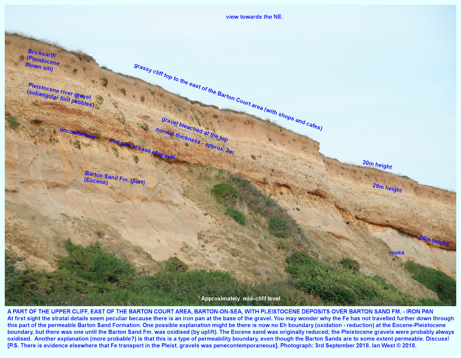 Typical Pleistocene, subangular, flint gravel of  Terrace 9, in the cliff, east of Barton Court, Barton-on-Sea, Hampshire, with a transitional junction to brickearth above, and, in contrast, with an abrupt iron-pan junction beneath