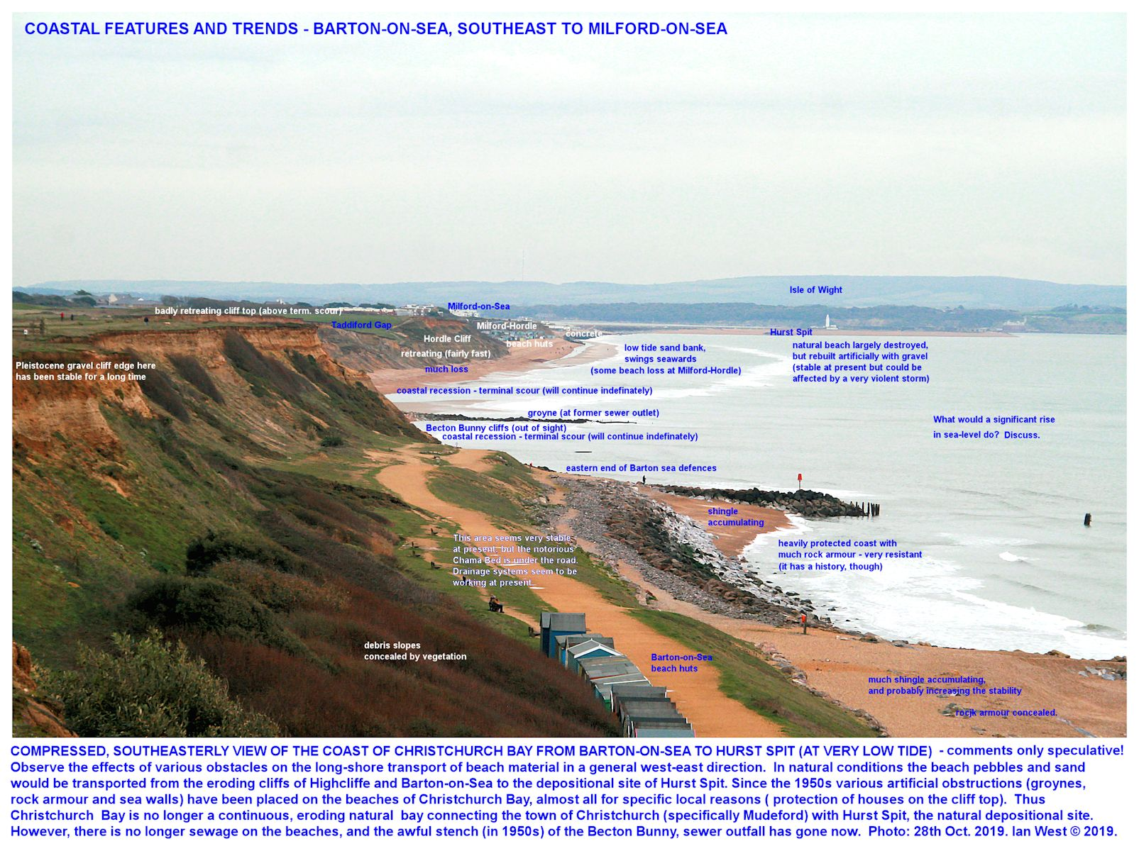 An view southeast of part of Barton-on-Sea, Hampshire, and towards Hurst Spit, with notes on the coastal erosion situation as in late 2019, Ian West