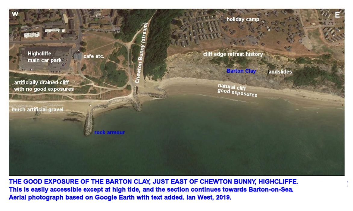 An aerial view showing the Barton Clay cliff exposure just to the east of Chewton Bunny at Highcliffe, Hampshire, in 2019, after GE but with text added