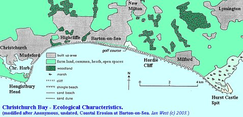 General setting and environment  of the Barton and Highcliffe Coast, southern Wessex