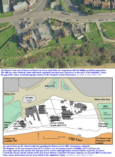 An old estimate of the coastal recession in the Barton Court area, Barton-on-Sea, Hampshire, with a 2004 aerial photograph shown for comparison