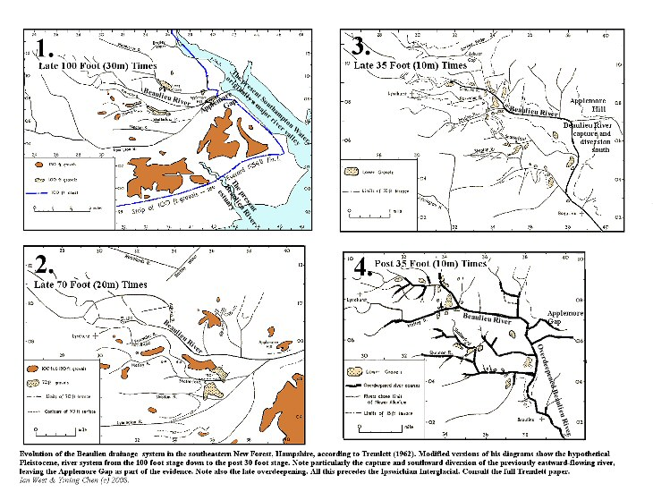 Evolution of the Beaulieu River System of the southeastern New Forest in the Pleistocene according to Tremlett (1962) - modified diagrams