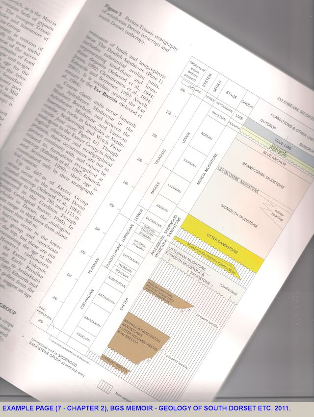 An example page from the British Geological Survey, South Dorset Memoir, 2011