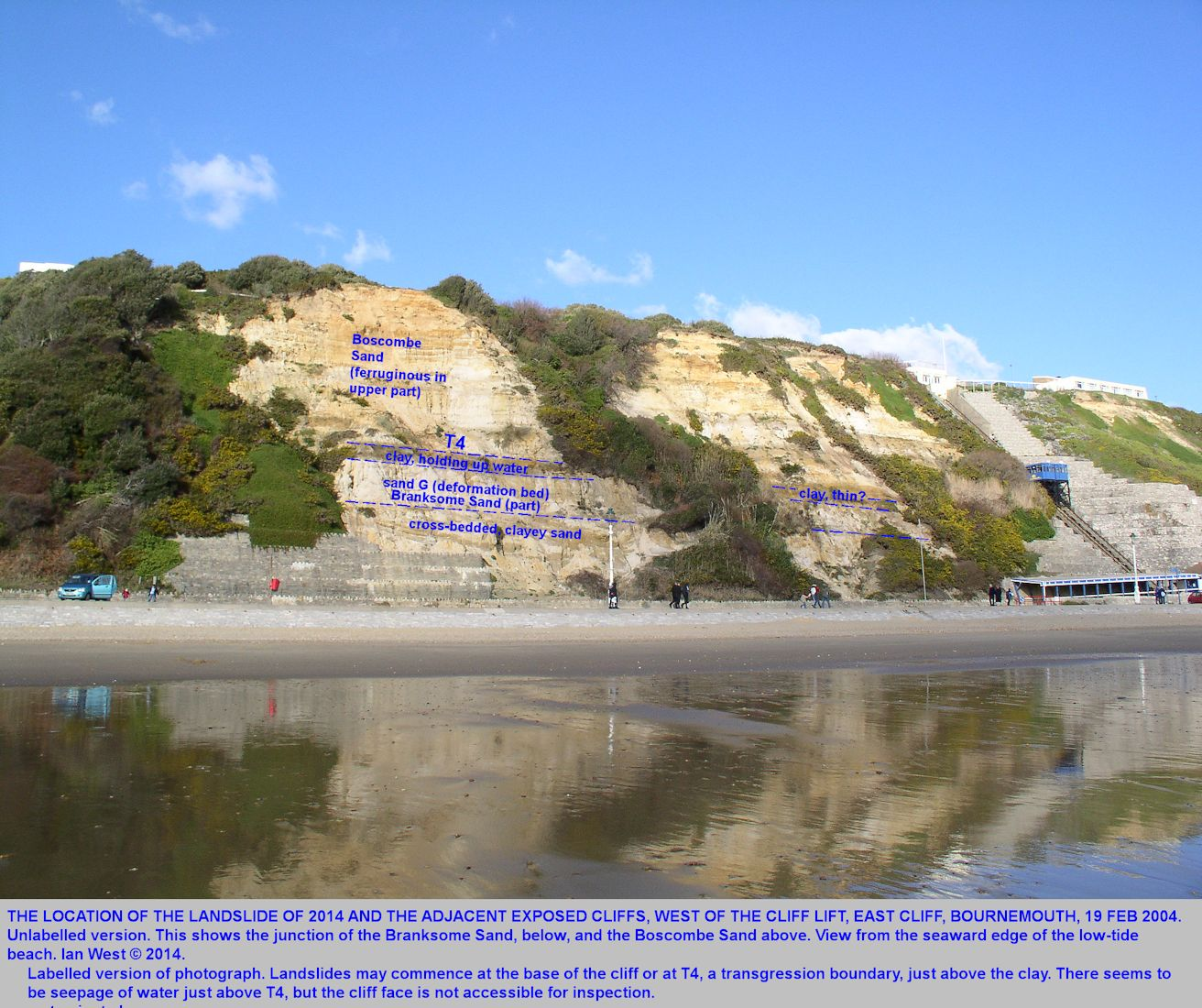 The cliff location, as seen from the low tide mark in 2004, of the landslide site of 2014, East Cliff, Bournemouth, Dorset, labelled version
