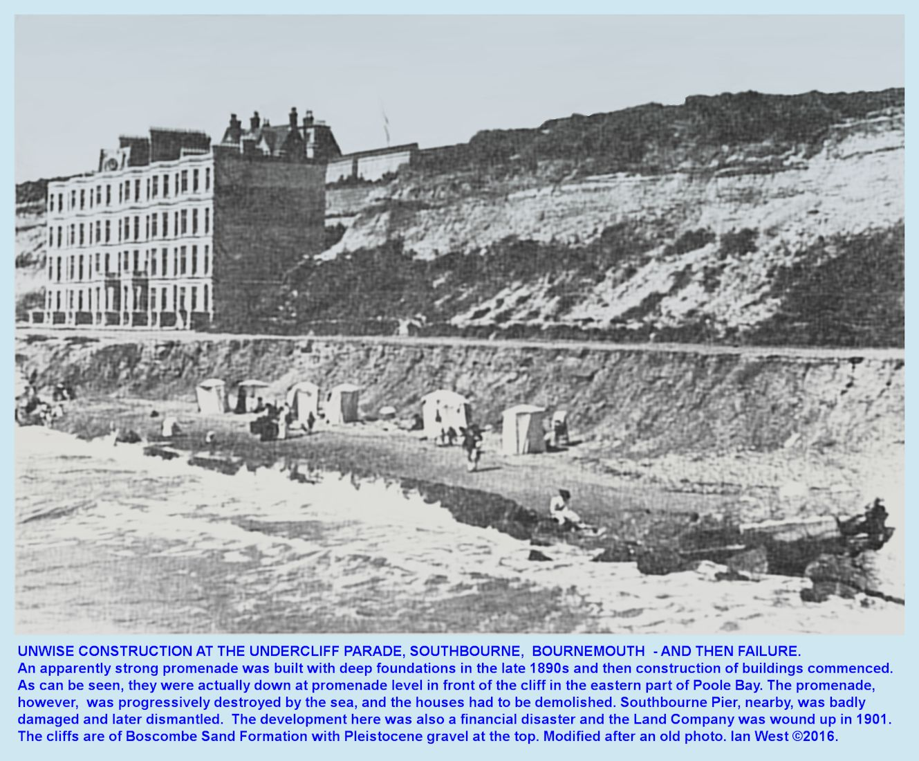 At the old Southbourne Esplanade or Promenade in about 1899, houses were unwisely built at the foot of the cliff, at the level of the Promenade, and even before the intended row of buildings was completed the sea wall began to collapse under storm waves