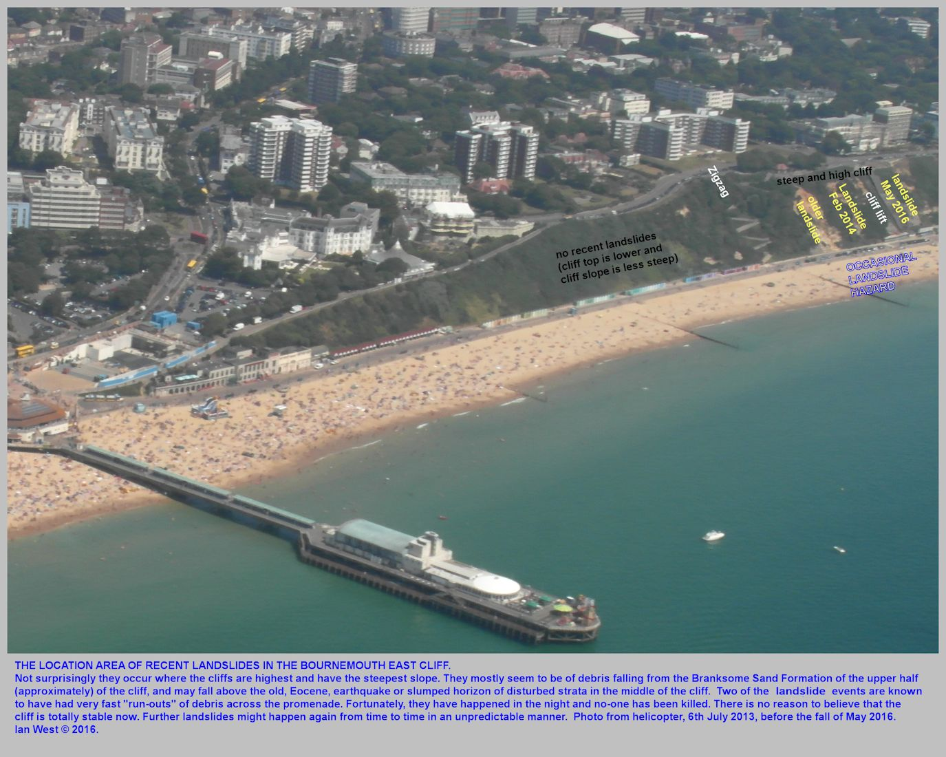 The coast just east of Bournemouth Pier, Dorset, seen from a helicopter, and showing the location of cliff falls in a specific area, near the estern Cliff Lift, photograph: July 2013