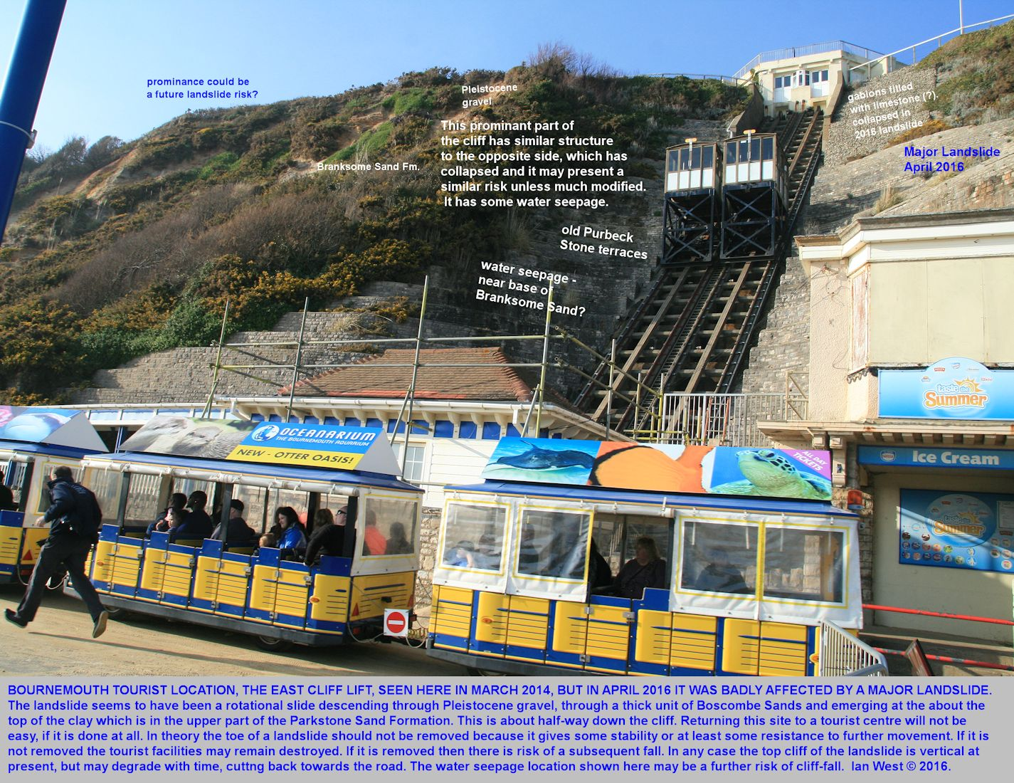 The western side of the East Cliff, Cliff Lift, Bournemouth as seen in 2014 before the major landslide here in 2016, note the water seepage from near the base of the Boscombe Sand Formation