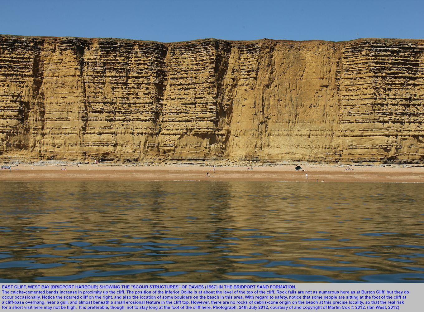 Major scour strctures in the lower part of the Bridport Sand Formation, East Cliff, West Bay, Bridport, Dorset, photographed from the sea by Martin Cox, 24th July 2012