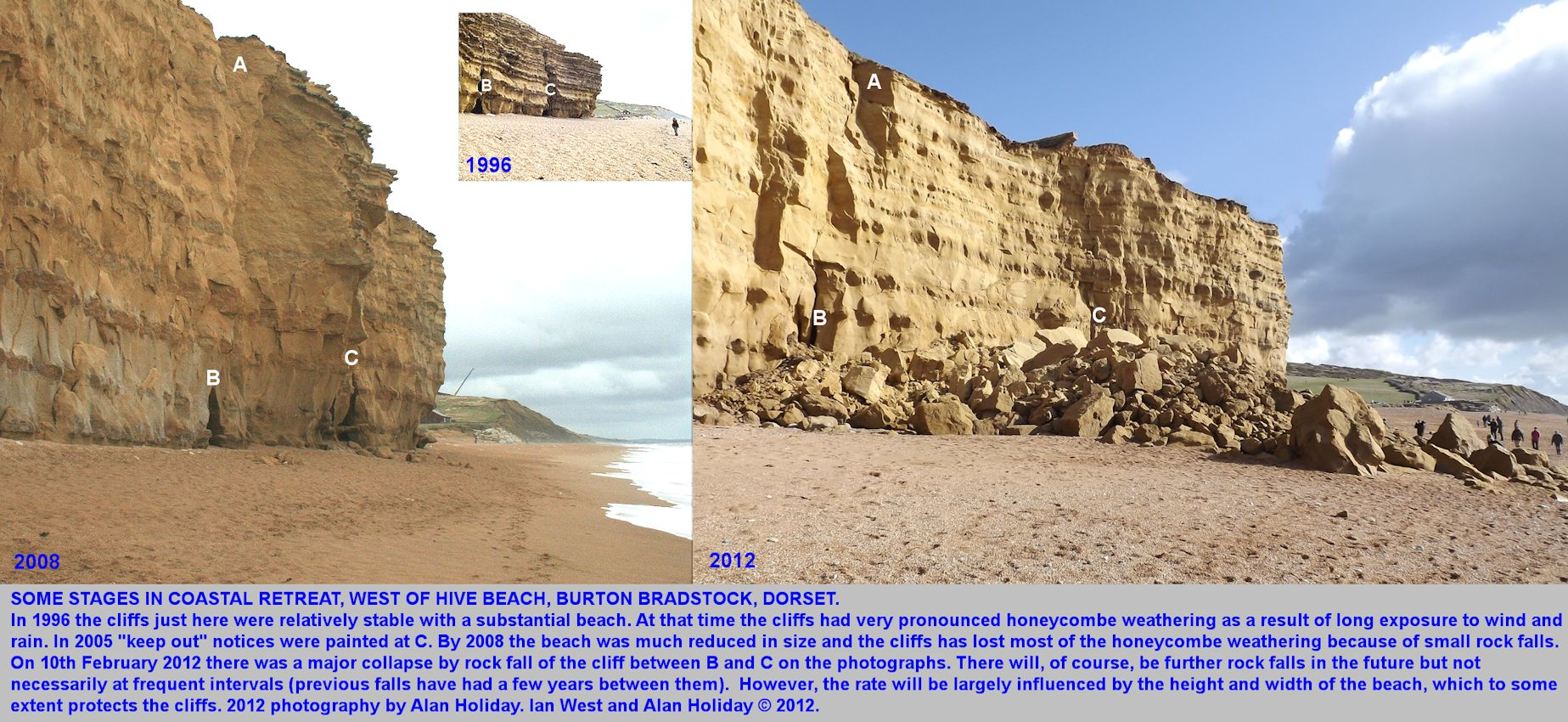 Changes in the cliff west of Hive Beach, Burton Bradstock, Dorset, as a result of rock fall