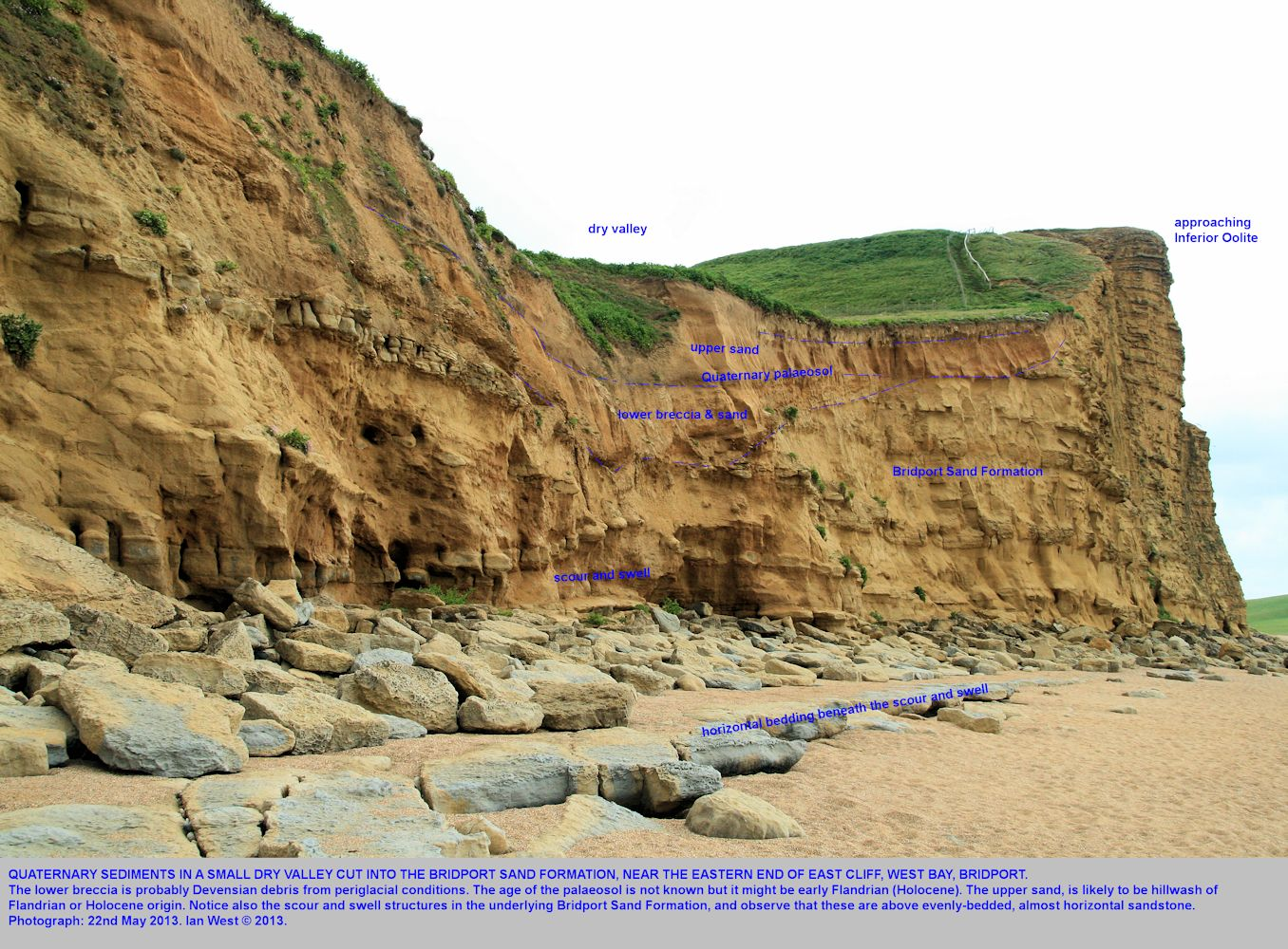 Quaternary deposits in a small dry valley, East Cliff, West Bay, Bridport, Dorset, May 2013