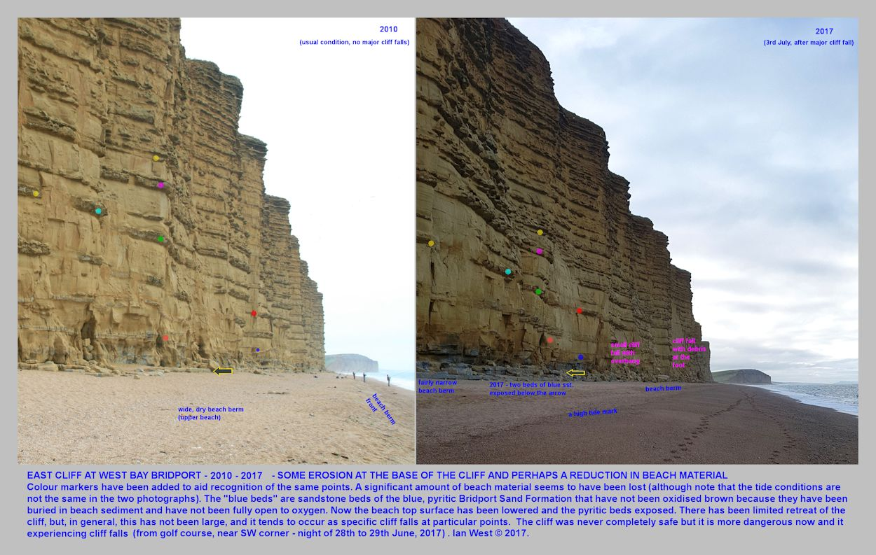 Comparison of the eroding East Cliff at West Bay, Bridport, Dorset, for the years 2010 and 2017