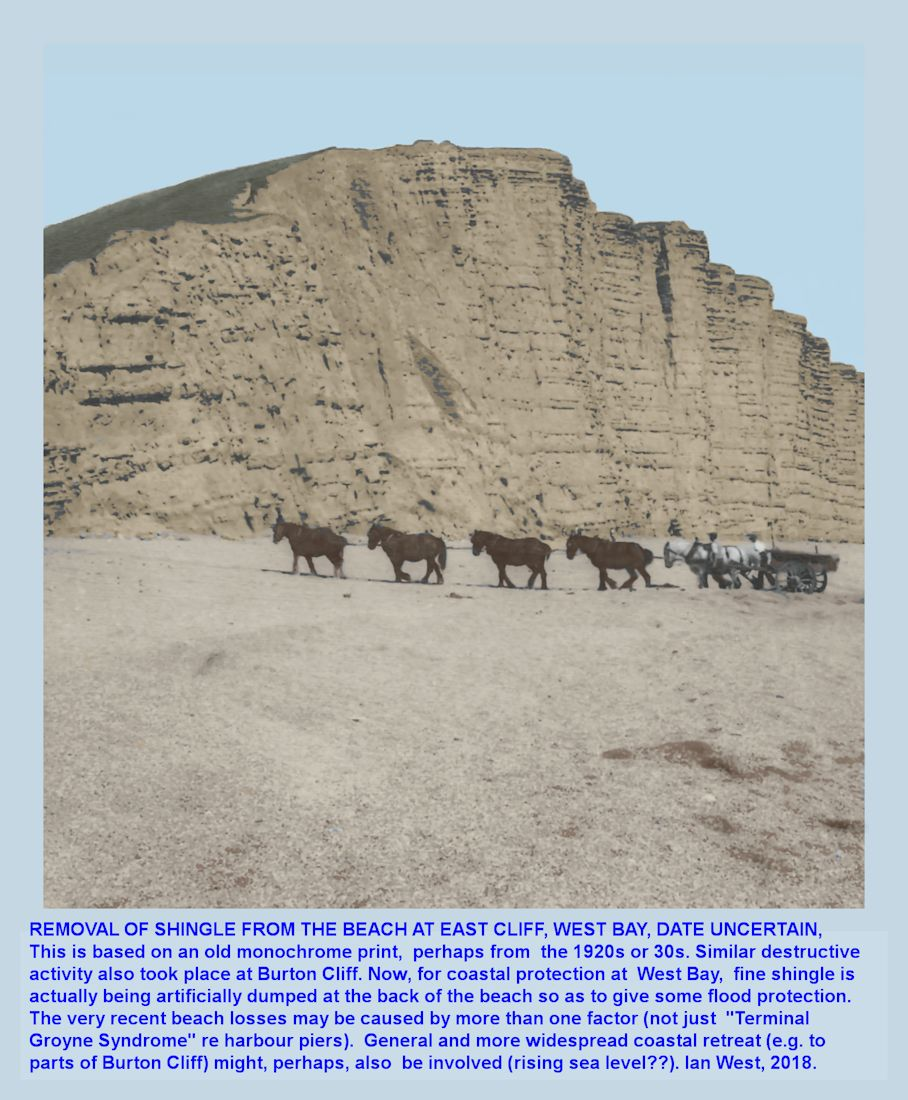 In the past, removal of shingle by horses and cart from the beach at East Cliff, West Bay, Bridport, Dorset, modified image