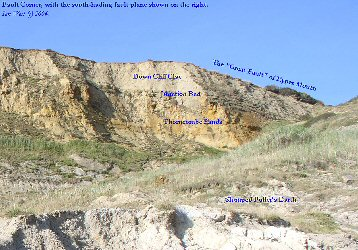 Plane of the Eypemouth Fault at Fault Corner, near Bridport, Dorset