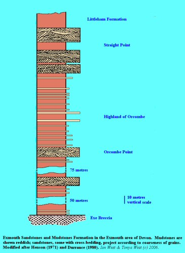 Diagrammatic vertical section of Exmouth Sandstones and Mudstones Formation in the Exmouth area, Devon