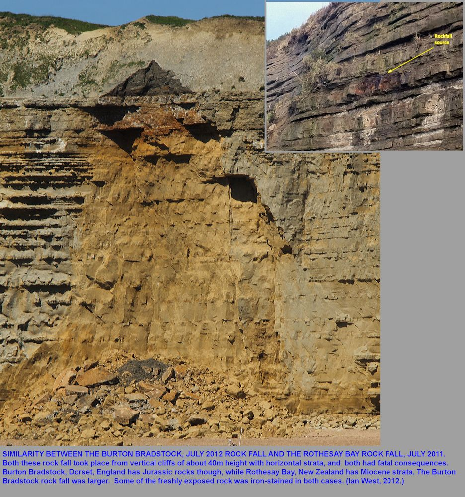 Comparion of rock falls at Burton Bradstock, Dorset, England, 2012 and Rothesay Bay, New Zealand, 2011