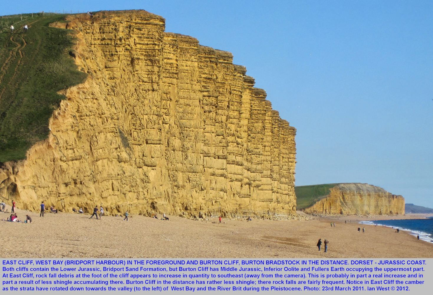 A view of East Cliff, West Bay with Burton Cliff, Burton Bradstock, Dorset, beyond, 2011