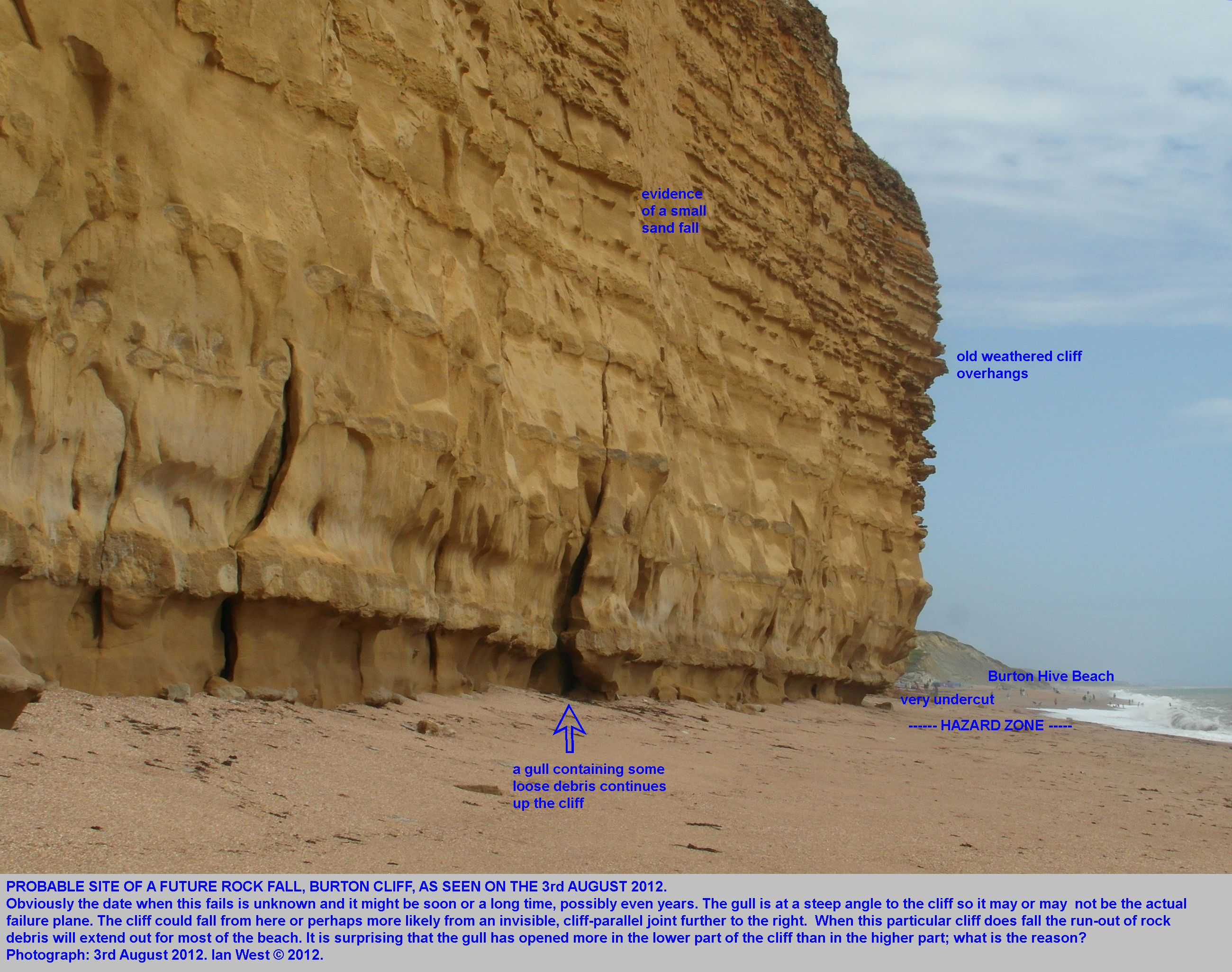 falling rock dating site How do we know we're actually dating the solar system and not just finding   occasionally, a falling rock will be large enough to make it to the.