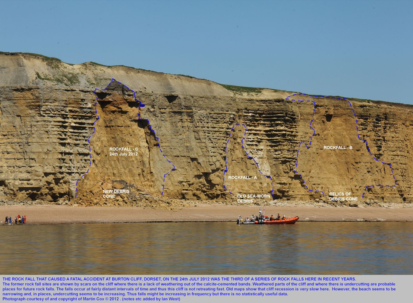 The fatal rock fall at Burton Cliff in 2012 was the third of three recent rock falls on those cliffs, Burton Bradstock, Dorset