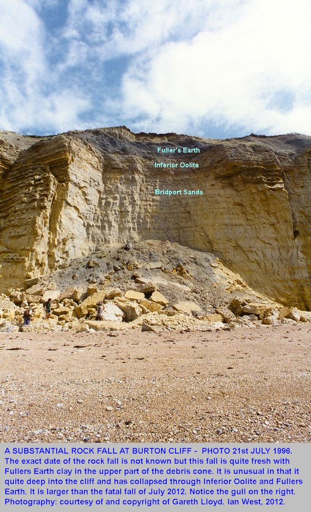 A major rock fall at Burton Bradstock, Dorset, in 1996 and involving Bridport Sands, Inferior Oolite and Fullers Earth