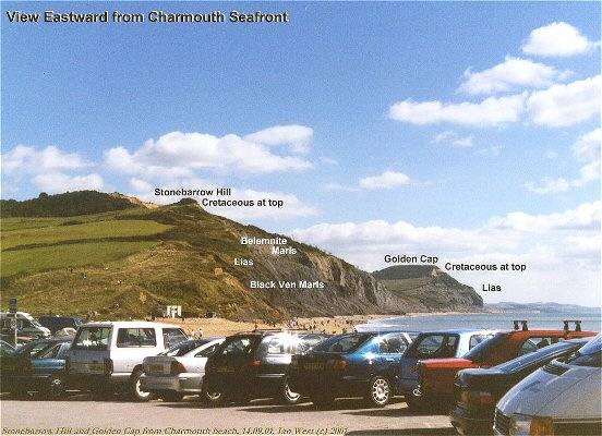 View eastward from Charmouth car park, Dorset in 2001