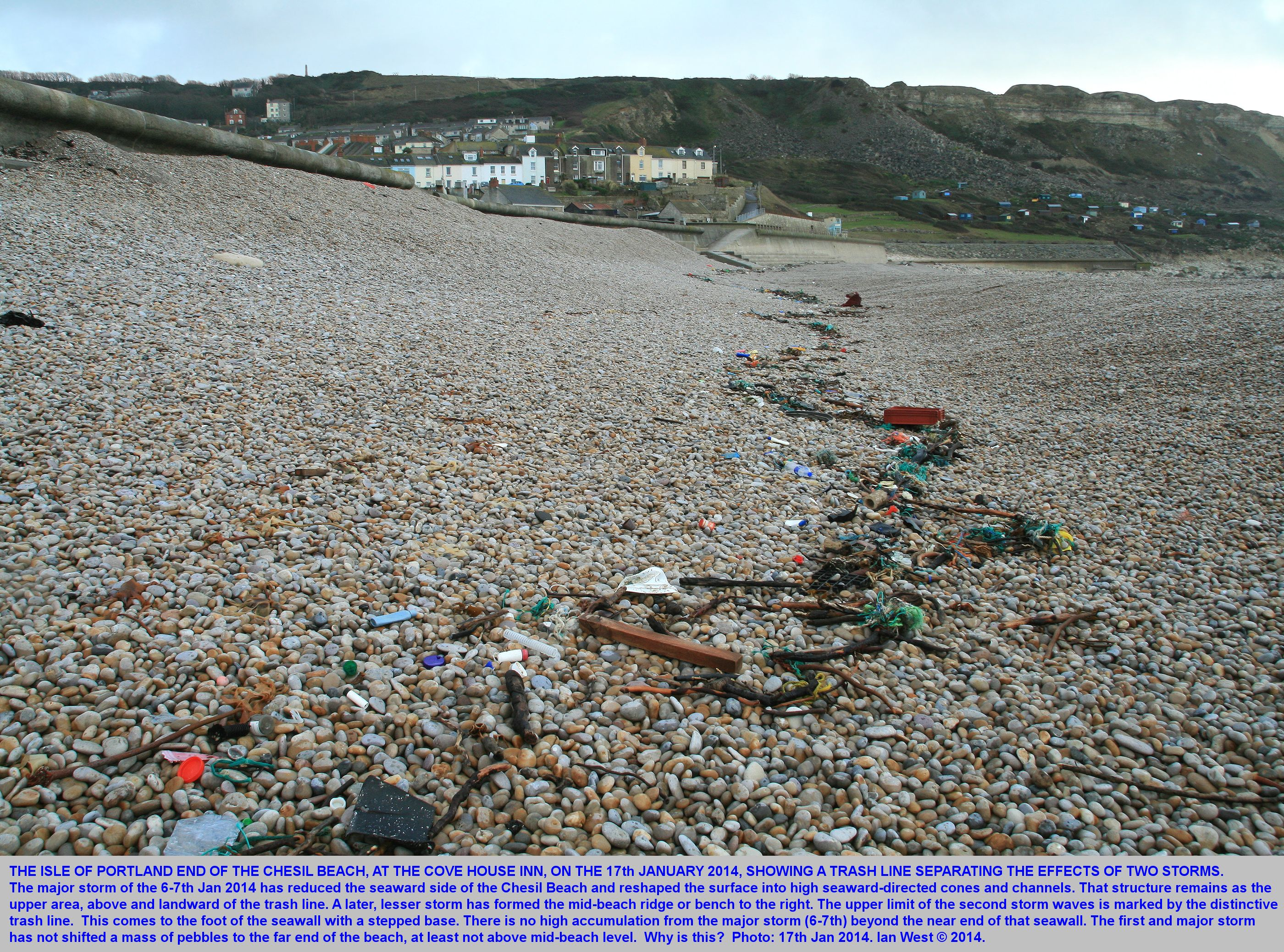 Chesil Beach Hurricanes And Storms Geology Field Guide