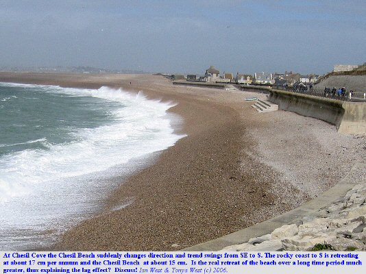 Chesil Beach at Chesil Cove, Portland, Dorset