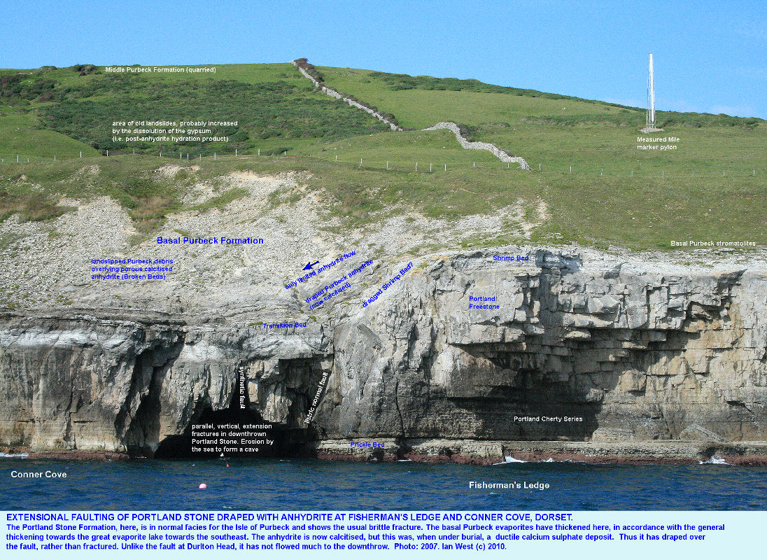 A normal fault at Fisherman' Ledge and Conner Cove, near Swanage, Dorset, seen from the sea in 2007