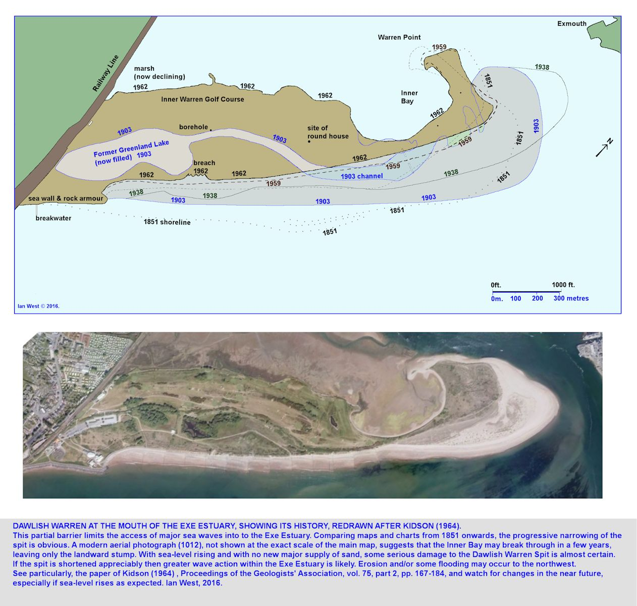 History of Changes to the sand spit of Dawlish Warren, Devon, based on the studies of Kidson (1964), with a modern aerial photograph comparison