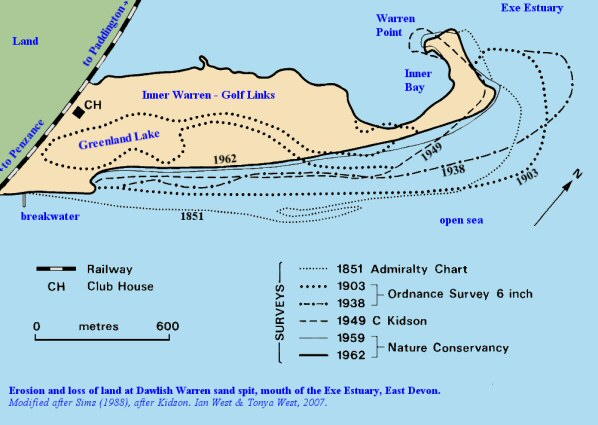 Map showing erosion of Dawlish Warren, Devon from 1851-1962, after Kidson
