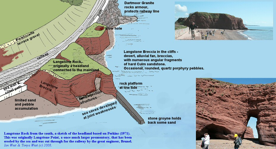 A diagram of Langstone Rock seen from the south, with notes on particular features, near Dawlish, Devon