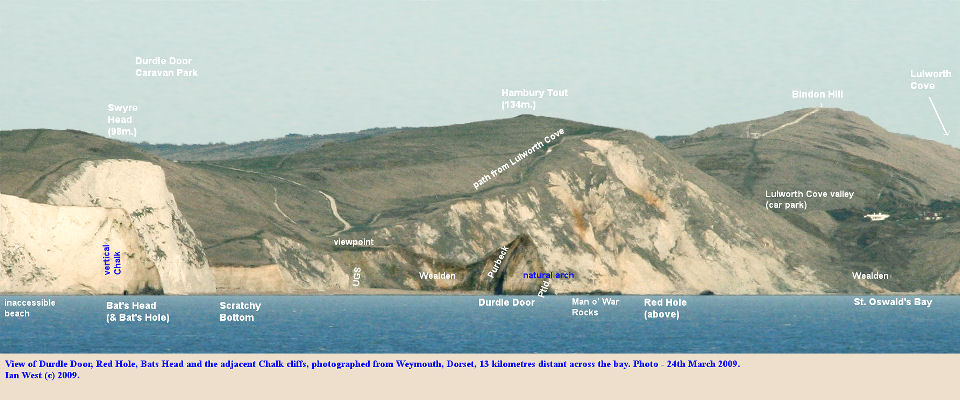 View of Durdle Door, Bats Head, Red Hole and adjacent cliffs near Lulworth Cove, Dorset, as seen from Weymouth with zoom lens, 24th March, 2009 - labelled version