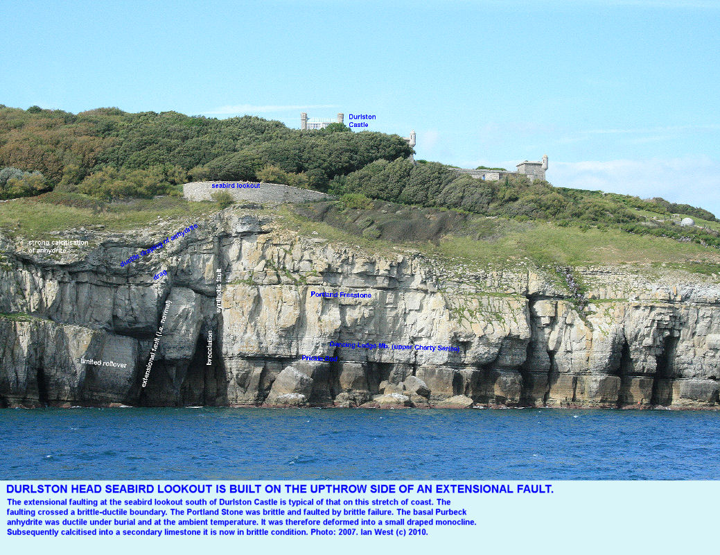 The seabird lookout at Durlston Head, Dorset, is situated on the upthrow side of an extensional fault