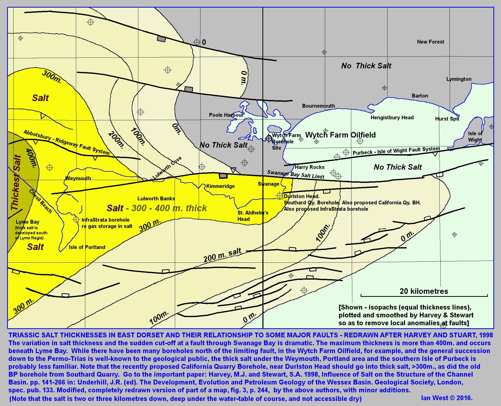 Petroleum Geology - the Portland - Isle of Wight Basin