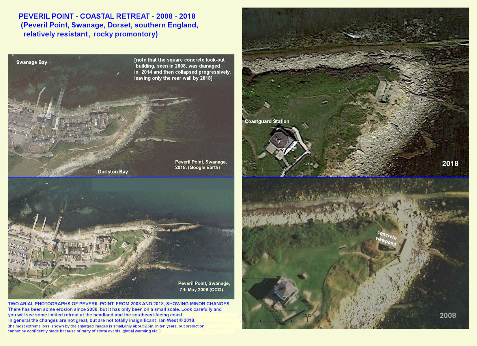 Comparison of aerial photographs of Peveril Point, Durlston Bay, Swanage, taken in 2008 and in 2018, showing erosion and retreat at the small headland