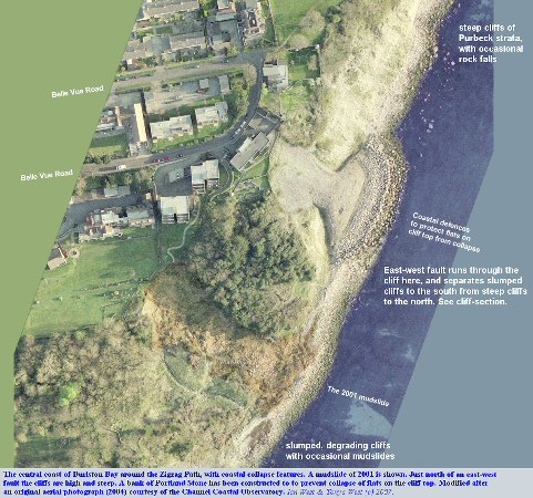 The central part of Durlston Bay, Dorset, with a mudslide and with sea defences, aerial view, labelled