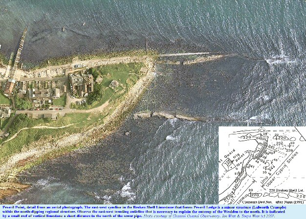 An aerial view of Peveril Point at the north end of Durlston Bay, Dorset, photograph courtesy of the Channel Coastal Observatory