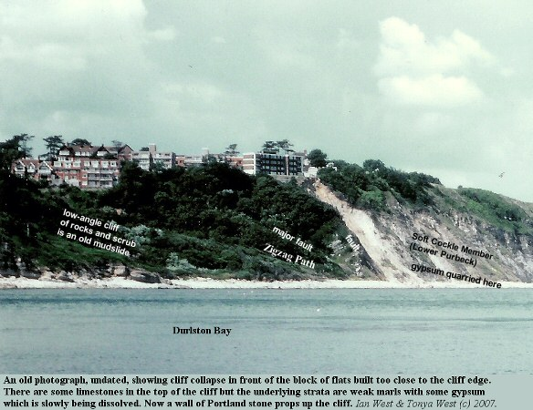 Collapse of the cliff in front of the flats on the cliff top at Durlston Bay, Dorset, old photograph, undated, prior to building a high cliff wall of Portland Stone rubble
