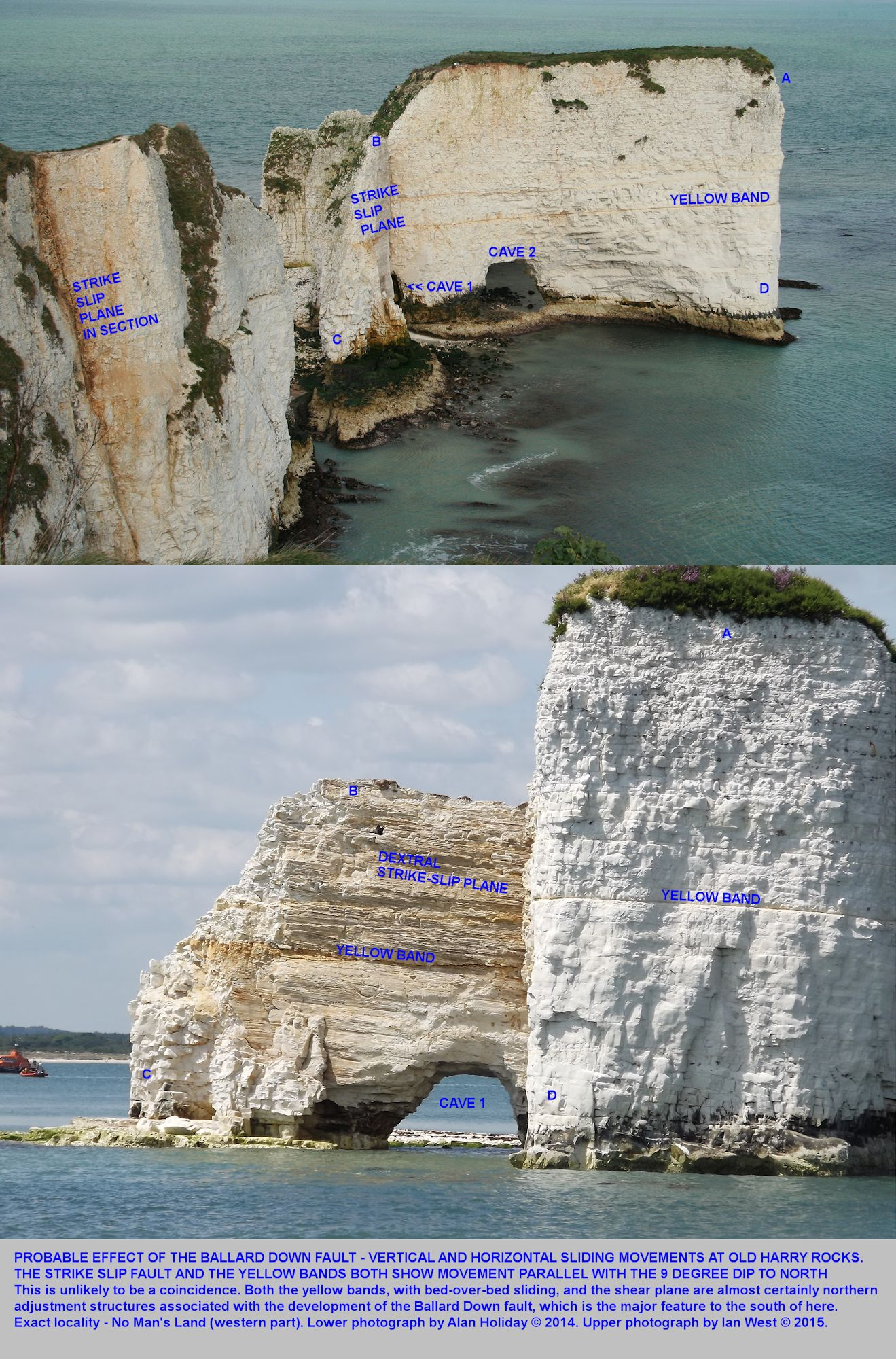 Two views at right-angles of the dextral, strike-slip shear plane and the bed-over-bed slides, or Yellow Bands at No Man's Land, Old Harry Rocks, Dorset, 2014 and 2015