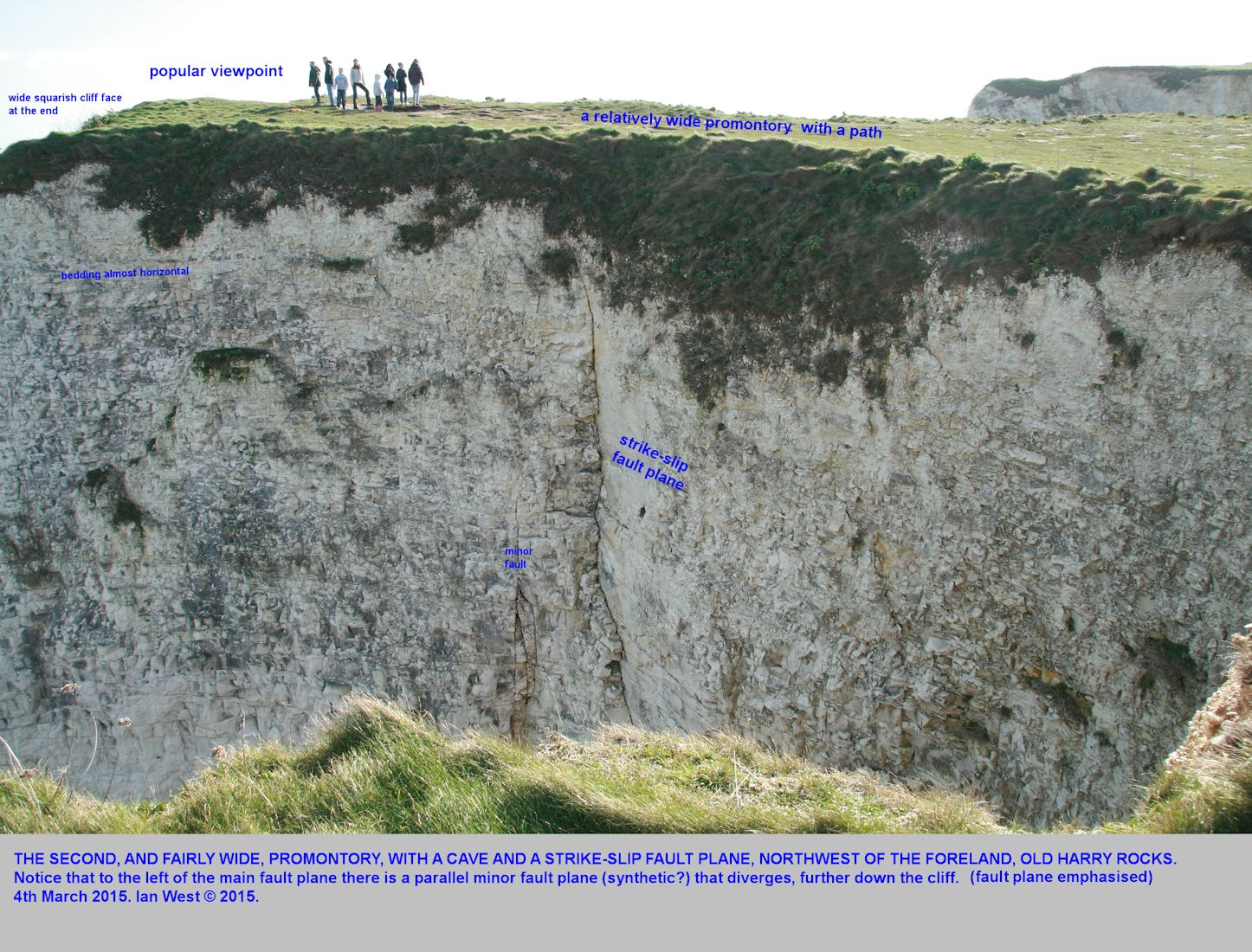 The strike-slip fault can be seen on the north side of the wide and second Chalk promontory used as viewpoint, and southwest of Old Harry Rocks, Dorset