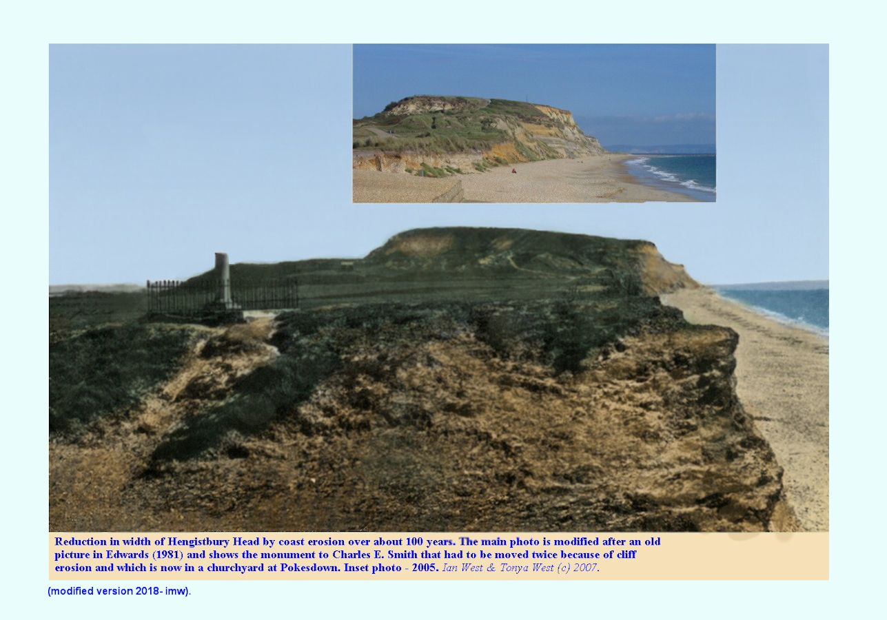 Hengistbury Head, Bournemouth, Dorset shown from the west in an old and modern photographs, about 100 years apart, illustrating the extent of coast erosion