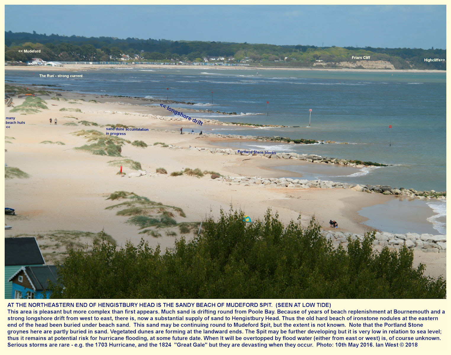 The southern part of Mudeford Spit, adjacent to  Hengistbury Head from which it is seen, has at present a good supply of sand, 10th May 2016