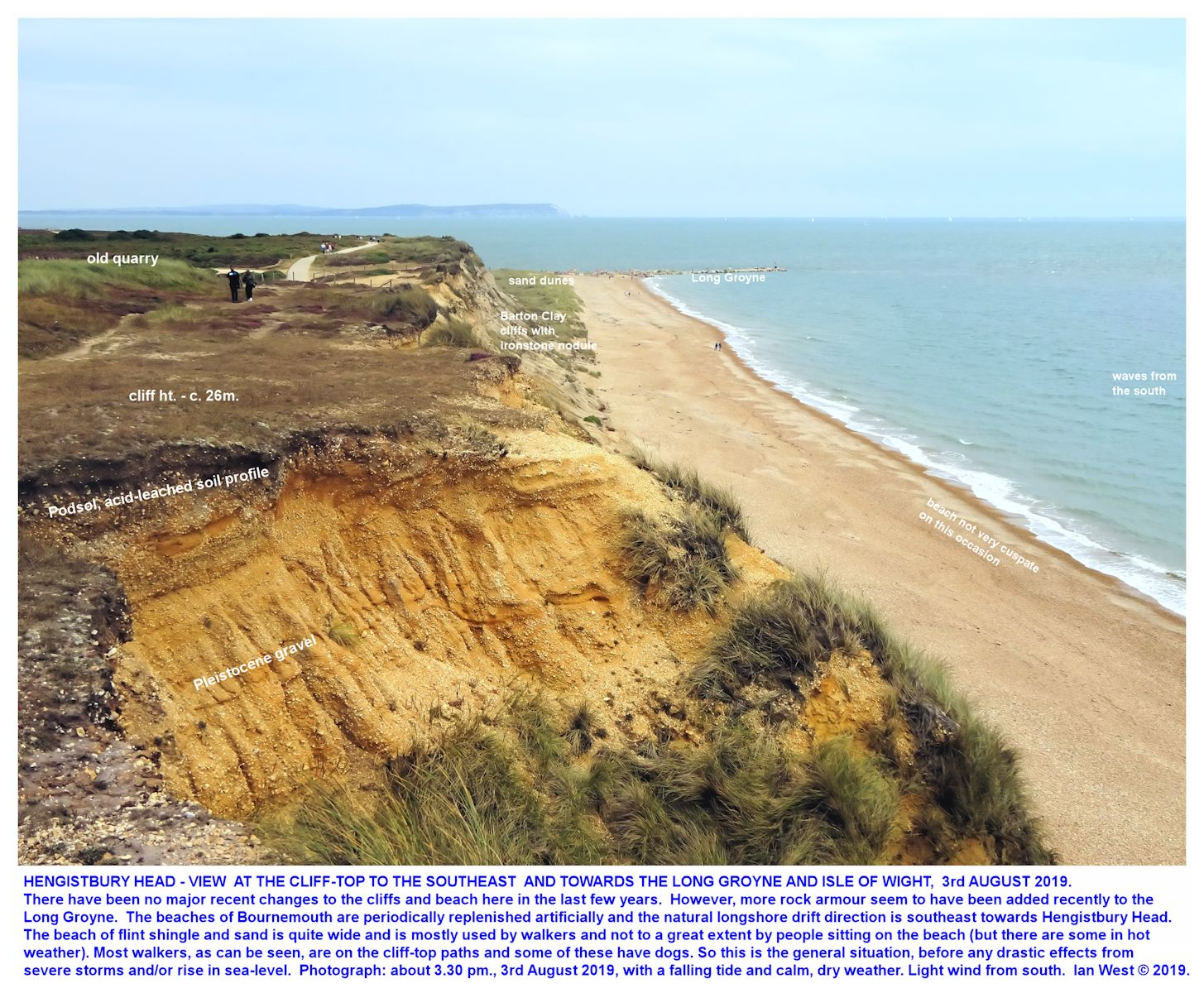The cliffs of Eocene strata, with Pleistocene gravel above, as seen from the cliff top at Warren Hill, Hengistbury Head, looking southeast towards the groyne and the Isle of Wight, 3rd August 2019, Ian West