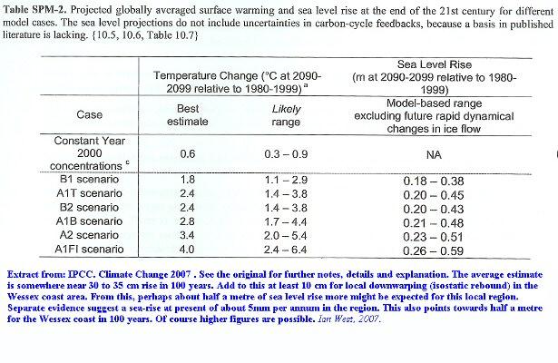 Future sea level rise estimates for the Wessex coast
