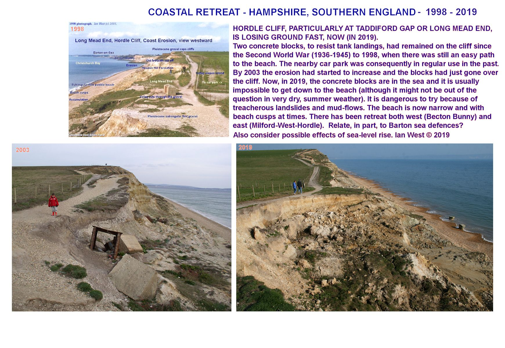 Changes at the Taddiford Gap or Long Mead End, Hordle Cliff, from 1998-2019, comparison