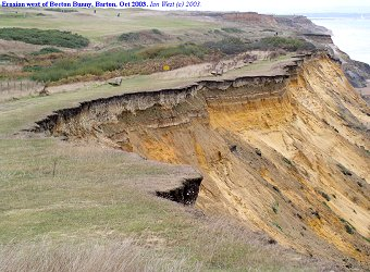 Erosion west of Becton Bunny, Oct  2003