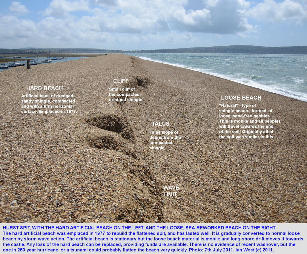 The parallel artificial hard and relatively natural, loose, beaches  of Hurst Spit, Hampshire, July 2011