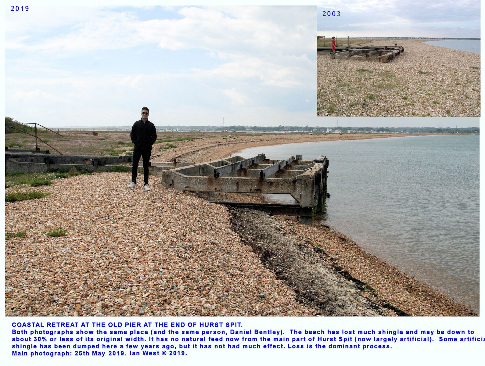 The old pier at the southeastern end of Hurst Spit with photographs of 2003 and 2019 showing the  extent of coastal retreat that has taken place just here