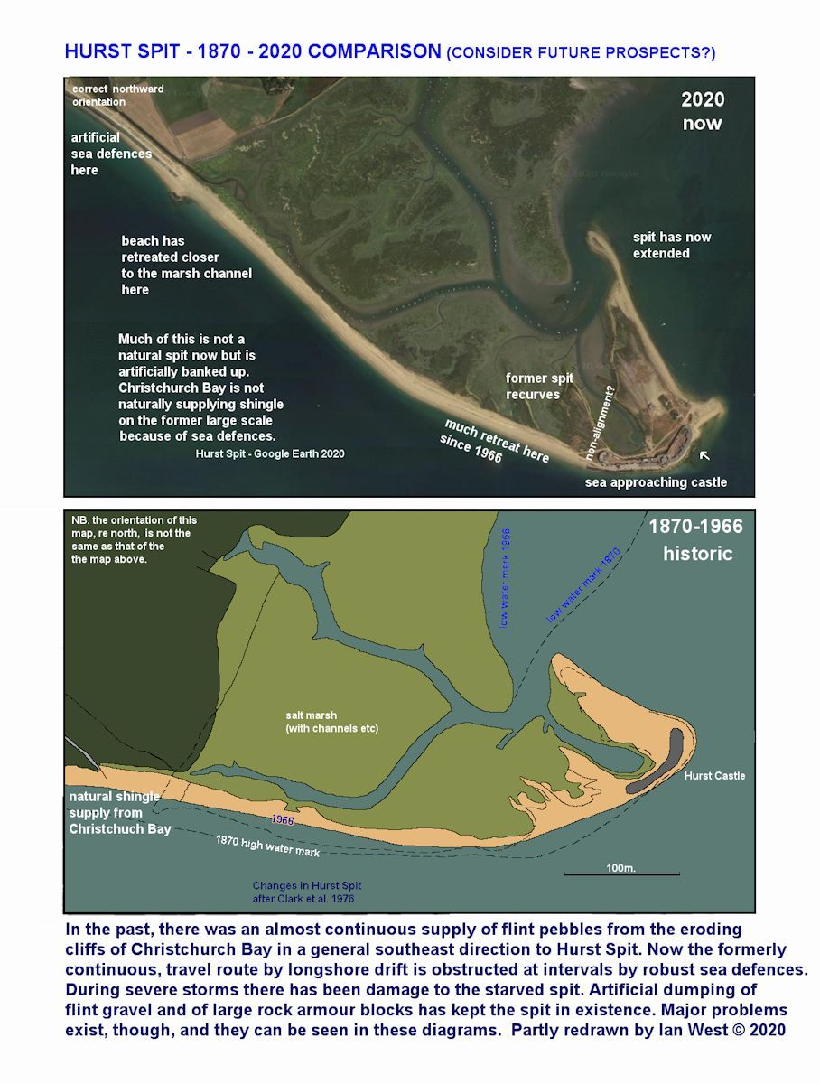 An interpretation of the general, simplified, history of Hurst Spit redrawn but based on Clark and Ricketts